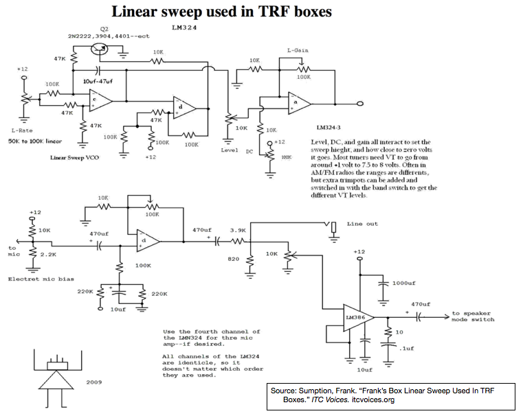 illustration Franks Box Linear Sweep Diagram